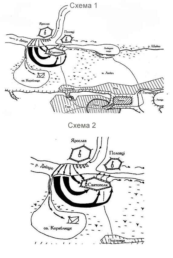 Схема Любецької битви